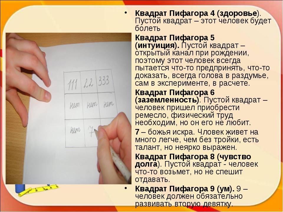 Квадрат Пифагора в нумерологии