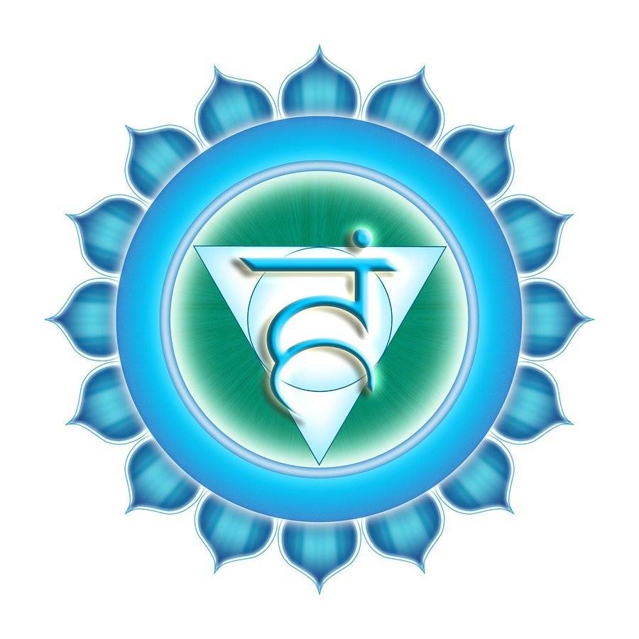 Вишудха — чакра коммуникации и творческого самовыражения