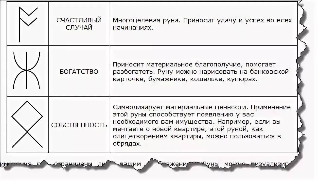 Славянская руна опора