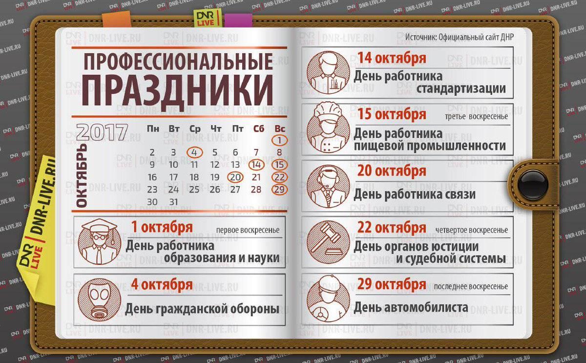 Календарь примет — узнайте, что таит в себе праздничный день!