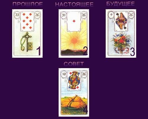 Расклад и гадание таро на ситуацию: на одну карту, на 5 карт