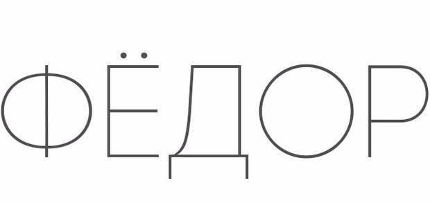 Расшифровка имени федор