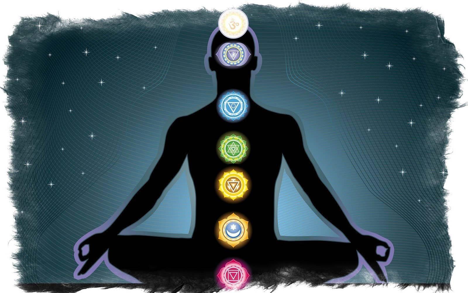 За что отвечает аджна чакра: где находится третий глаз, а также его раскрытие и активация