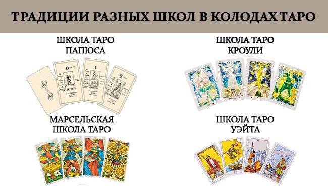 Как выбрать карты Таро