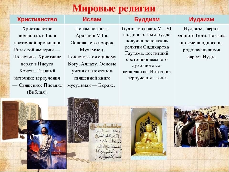Спор об оригене. реинкарнация в мировых религиях