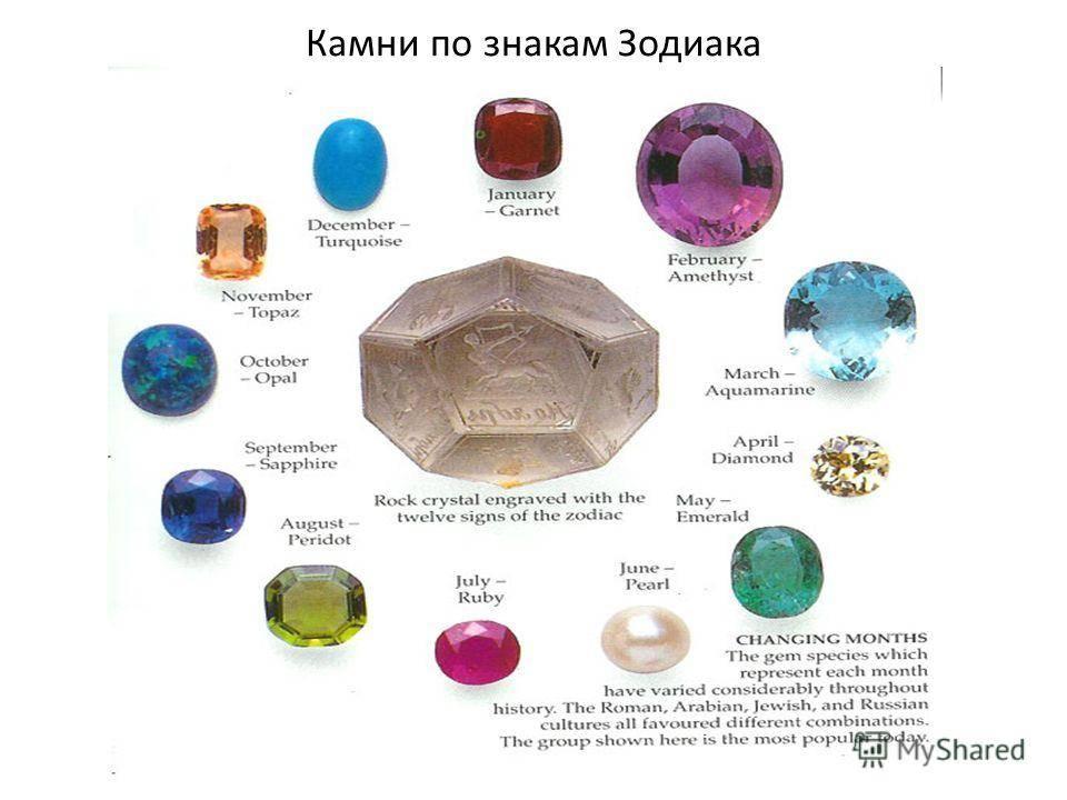 Камни по знакам зодиака: как правильно выбирать?