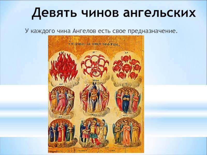 Кириллица    в чем отличие ангела от архангела