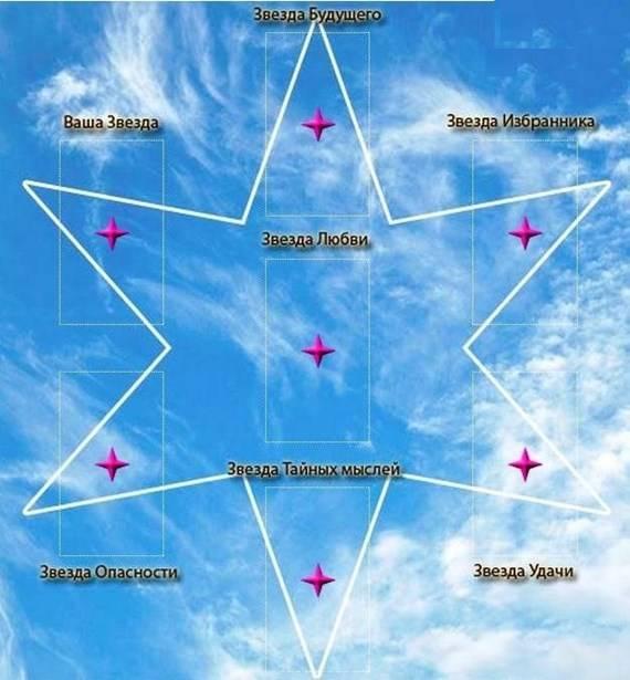 Гадание семь звезд любви-анима таро