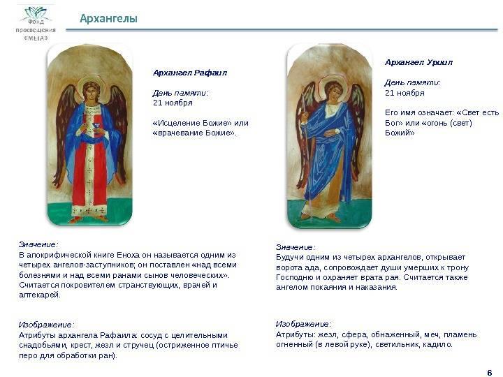 Чины ангелов — особенности небесной иерархии в православии и католицизме