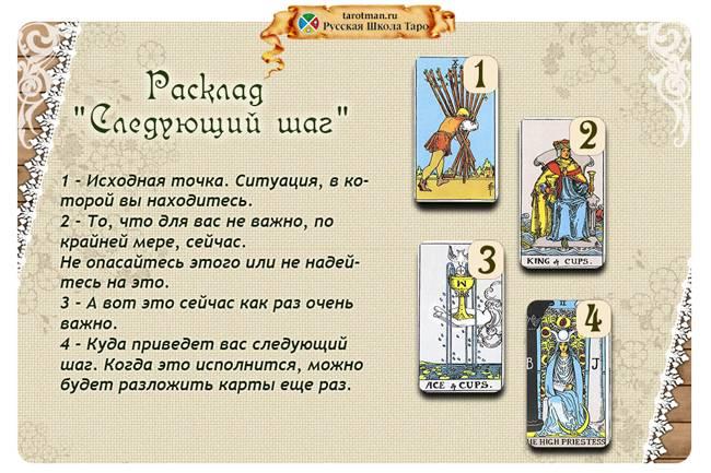 Гадания таро 1 картой: расклады да-нет, на совет, отношения, ситуацию | zdavnews.ru
