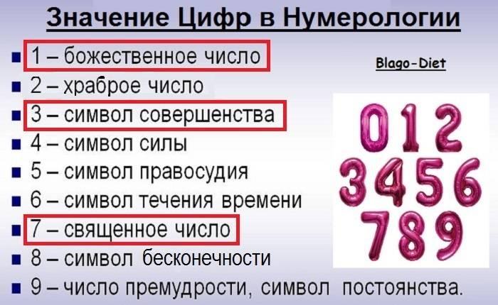 Цифра 5 в нумерологии что означает значение числа судьбы 5 для мужчин