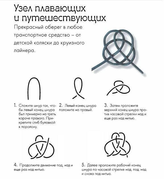 Сильные привороты на нитку: 18 мощных ритуалов
