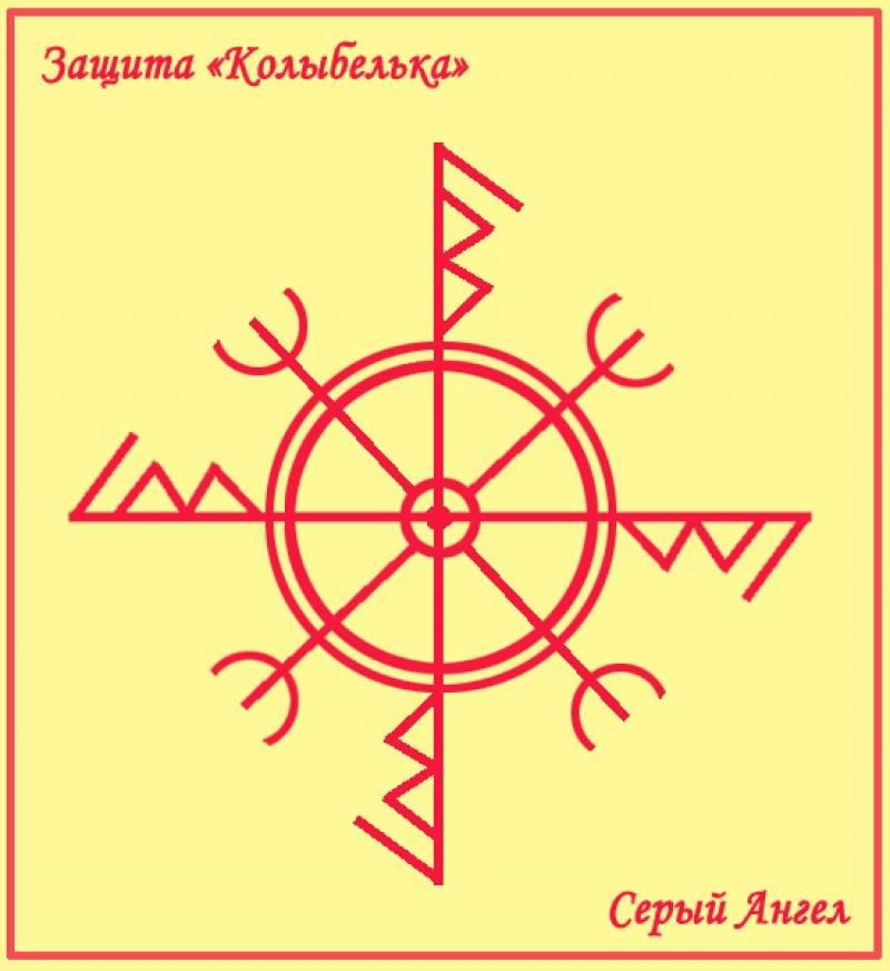 Руны обереги: их значение, применение, амулеты и талисманы (для учебы, на удачу и других целей) с руническими символами