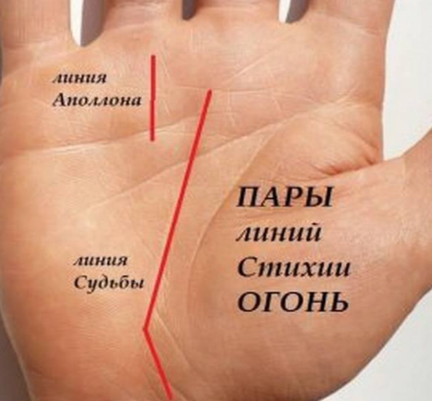 Кольцо Соломона в хиромантии