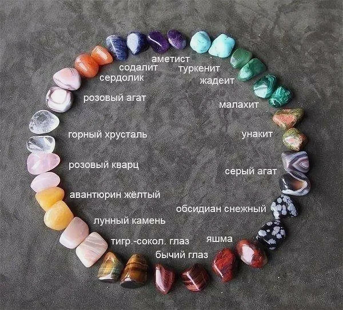 Талисманы, амулеты, обереги для тельца: камни по дате рождения, для женщин и мужчин, животные, растения, цвета