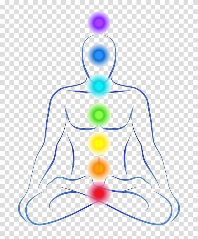 Тест на состояние каждой чакры и здоровье тонкого тела человека   магия любви