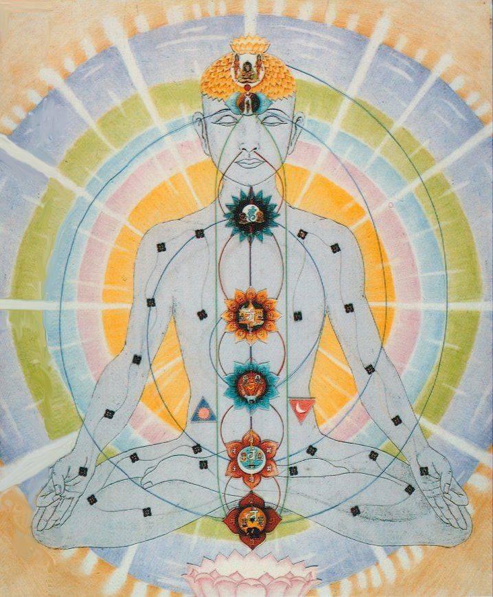 Чакры человека и их значение. энергетические центры тонкой системы. чакры у человека — их значение в учениях востока, запада и древних славян
