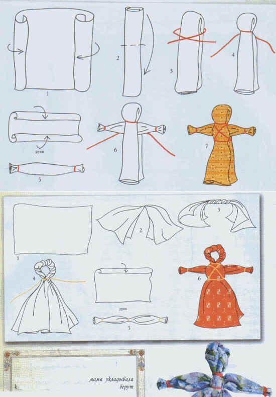 Куклы-обереги кувадка: значение, изготовление