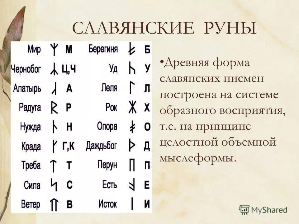 Древнеславянские руны и их значение для письменности: сакральный смысл