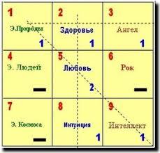 Денежный квадрат