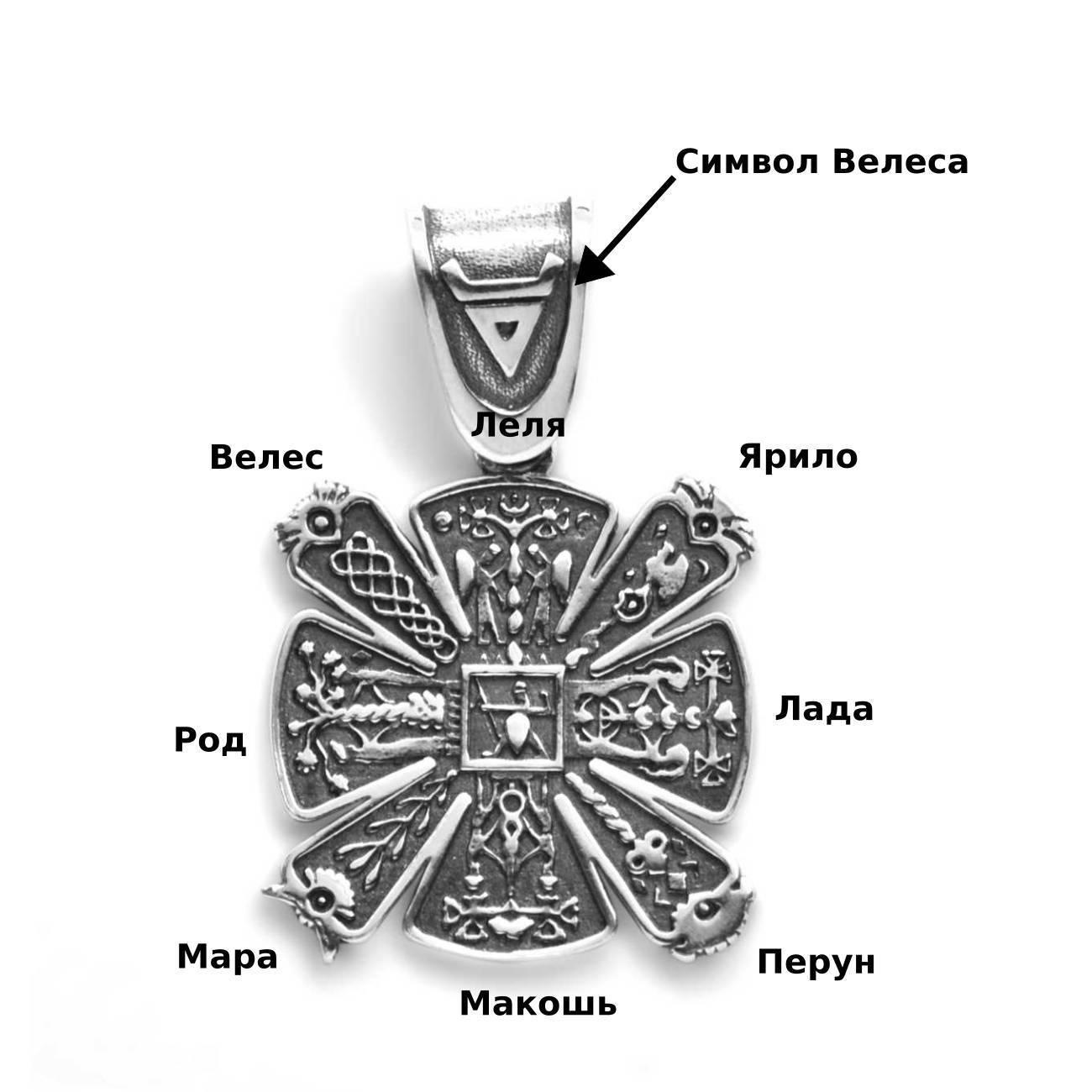 Славянские обереги и талисманы для защиты своих носителей - практическая эзотерика
