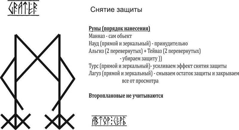 Руны для защиты от колдовства и магии