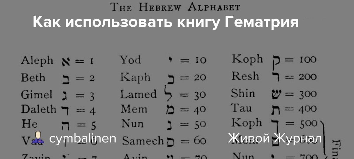 Выбор имени по гематрии