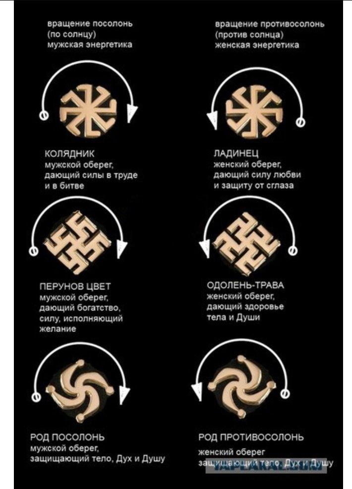 Славянский оберег коловрат: значение (посолонь, противосолонь, двойной) для мужчин и женщин, отличия от колядника, как зарядить в домашних условиях