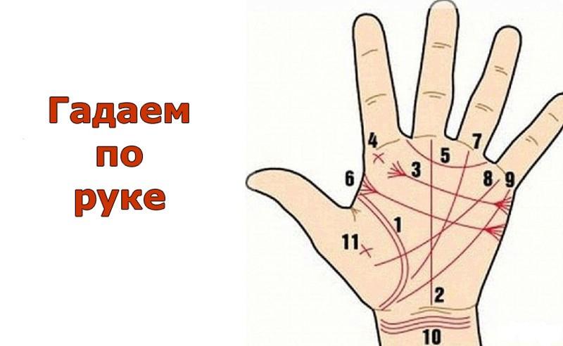 Толкование символа «солнце» в индийском пасьянсе