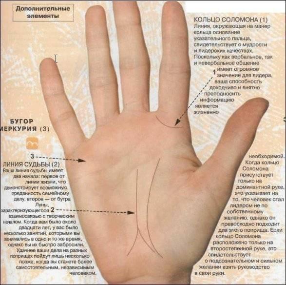 Родинка на указательном пальце правой руки