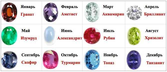 Камень стрельца для женщин и мужчин: какие подходят по гороскопу, талисманы, амулеты и обереги знака
