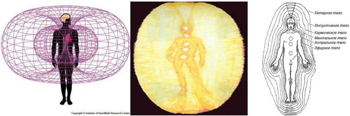 Развить астральное зрение