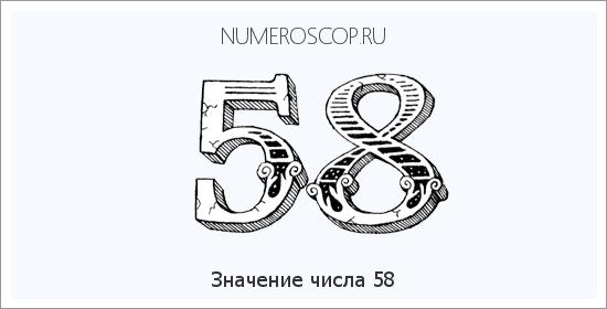 Значение числа 1111 в нумерологии
