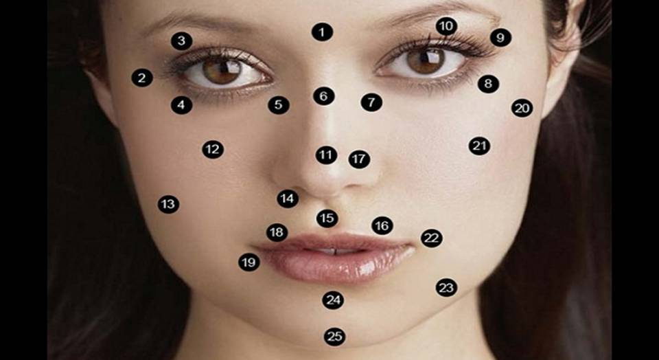 Родинка на носу у женщины и мужчины: что означает форма, расположение | mfarma.ru