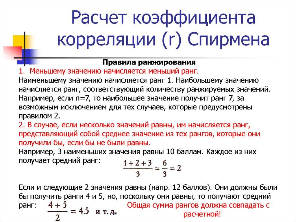 Нумерология числа судьбы (предназначения): расчет онлайн по дате рождения