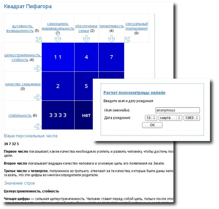 Как самостоятельно рассчитать психоматрицу по дате рождения (квадрат пифагора): нумерология