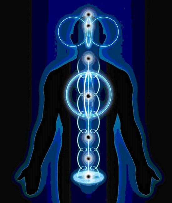 Энергетика человека. способы повышения уровня энергетики человека