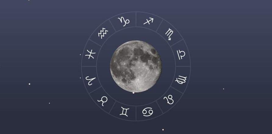 Луна в знаках зодиака: значение в гороскопе рождения
