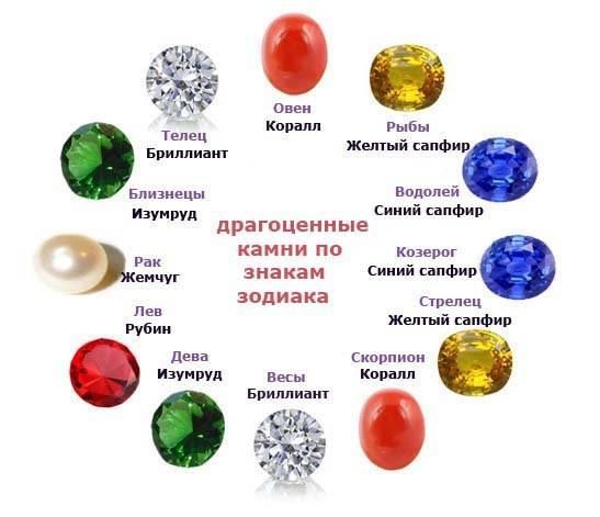 Как выбрать камни-талисманы для стрельцов по гороскопу