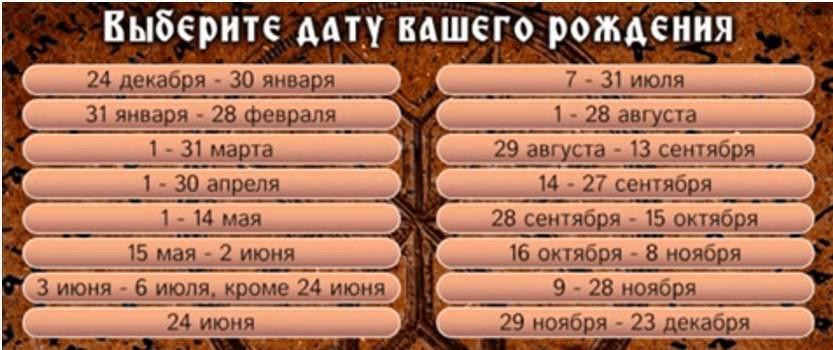 Стрибог: характеристика в славянском гороскопе