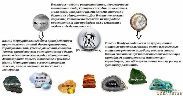 Камень близнецов – какие минералы можно, а какие запрещено использовать представителям этого знака?