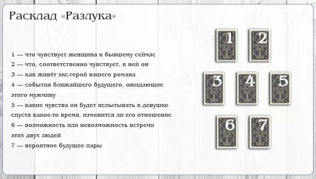 Magiaсhisel.ru: расклад «воссоединение». виртуальное гадание на картах таро и рунах онлайн.