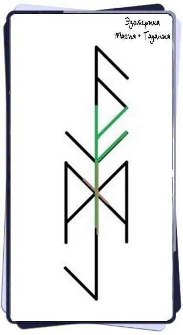 Чистка денежного канала рунами: формула, руны, отзывы