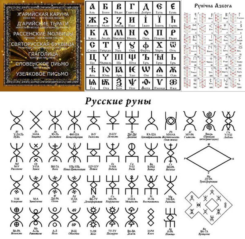 Славянские руны и алфавит - как писать, чтение и перевод рунических символов