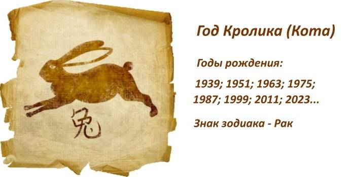 Близнецы в год кота (кролика, зайца) — характеристика мужчин и женщин