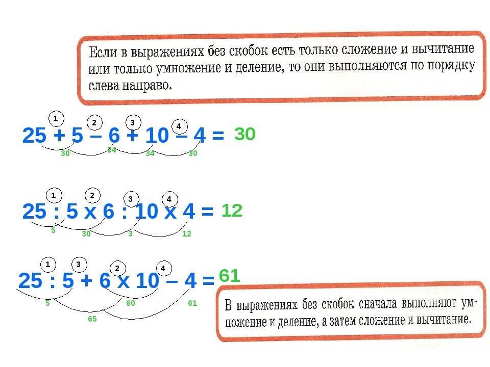 Авестийская нумерология – числовые расчеты основных жизненных этапов человека