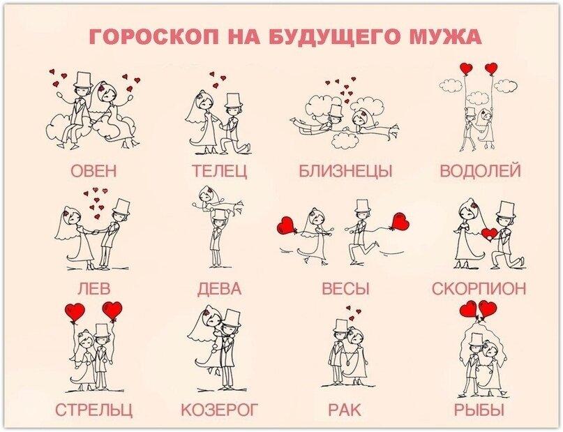 Гороскоп для привлечения мужчин, парней. как привлечь мужчину, зная его знак зодиака?