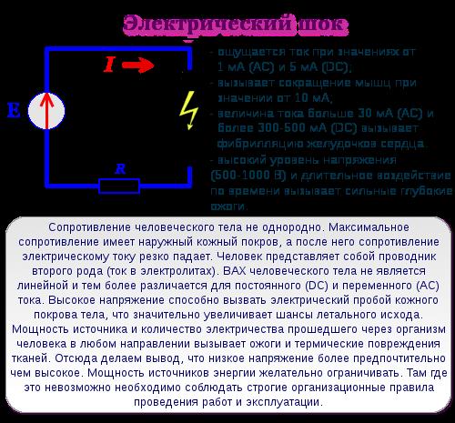 Как подклчить и отключить эгрегор — используем его силу