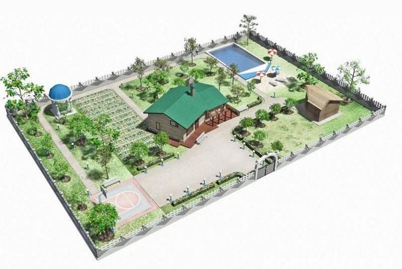 Оформить участок по фен-шуй - основные концепции учения, энергия ци, деление сада на 9 зон. 65 фото вариантов, как оформить участок
