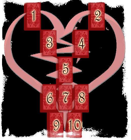 Гадание на измену на картах таро онлайн: расклады,есть ли любовники